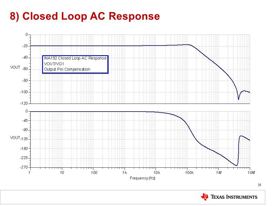 8) Closed Loop AC Response 35