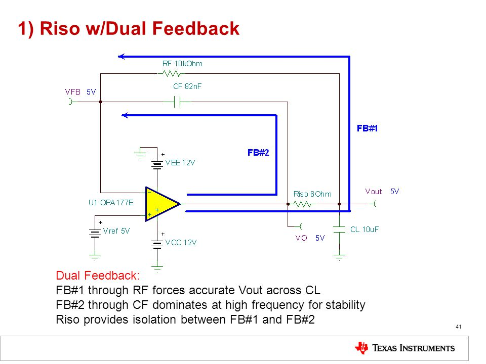 1) Riso w/Dual Feedback 41 Dual Feedback: FB#1 through RF forces accurate Vout across CL FB#2 through CF dominates at high frequency for stability Ris