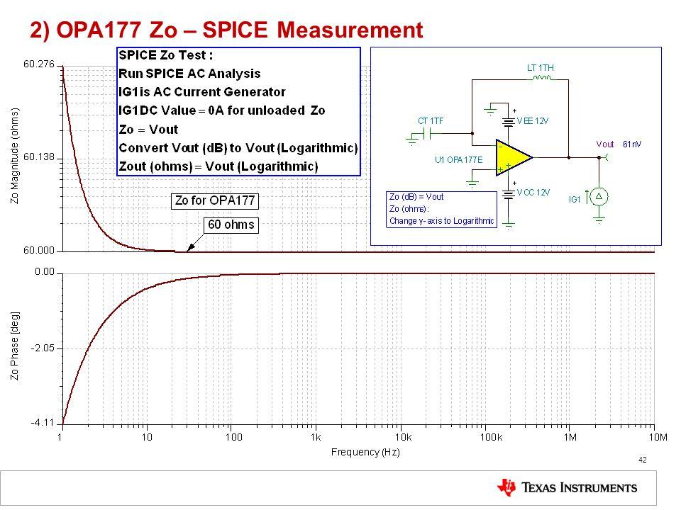 42 2) OPA177 Zo – SPICE Measurement