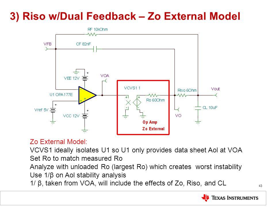 3) Riso w/Dual Feedback – Zo External Model 43 Zo External Model: VCVS1 ideally isolates U1 so U1 only provides data sheet Aol at VOA Set Ro to match