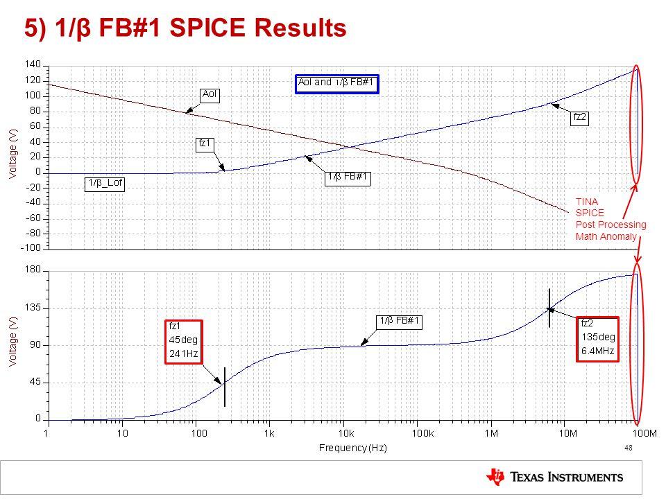 5) 1/β FB#1 SPICE Results 48 TINA SPICE Post Processing Math Anomaly C