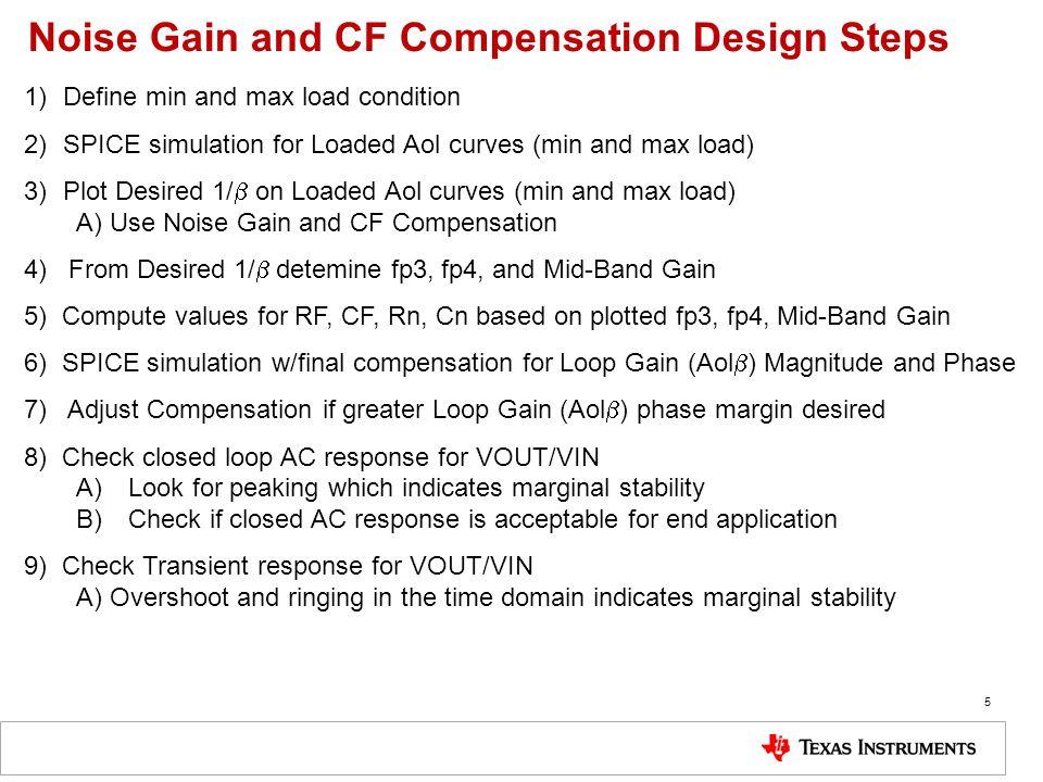 7) VOUT/Vin_diff: Noise Gain Compensation 66