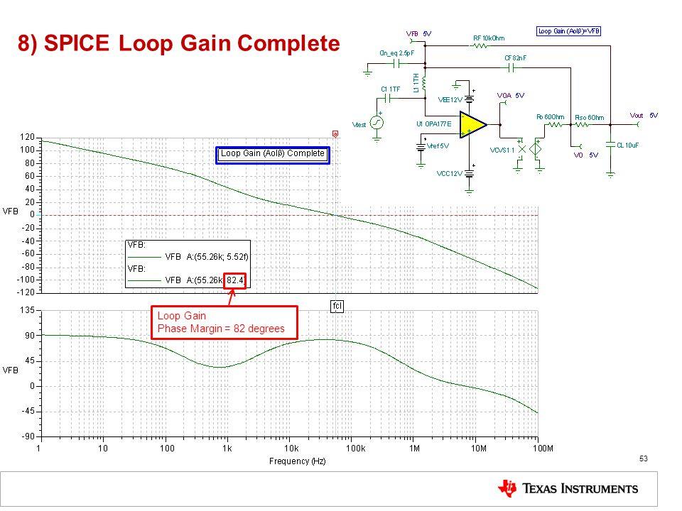 8) SPICE Loop Gain Complete 53 Loop Gain Phase Margin = 82 degrees