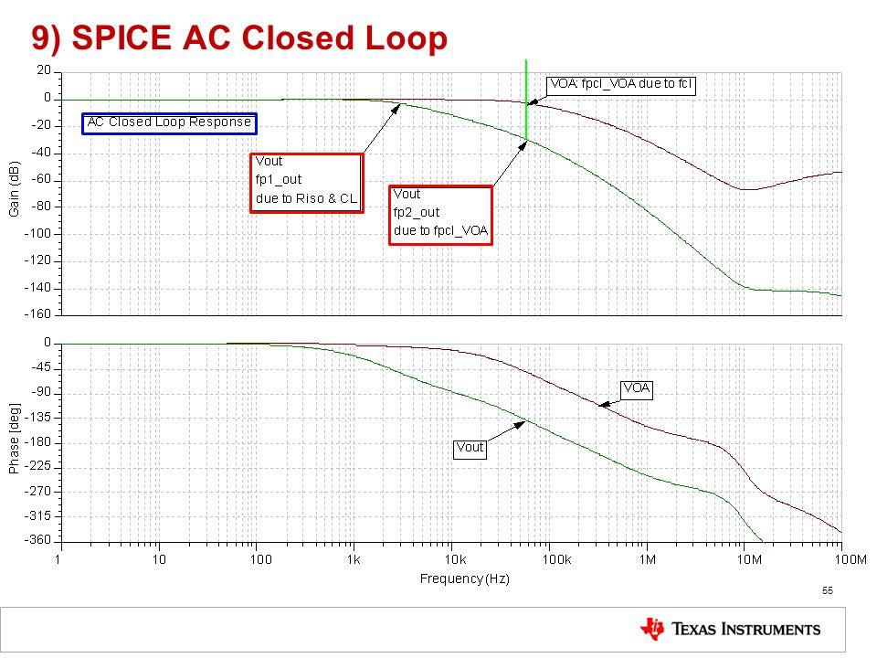 9) SPICE AC Closed Loop 55