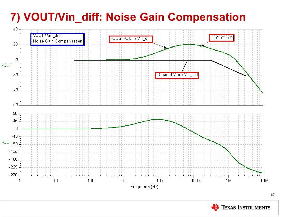 7) VOUT/Vin_diff: Noise Gain Compensation 67