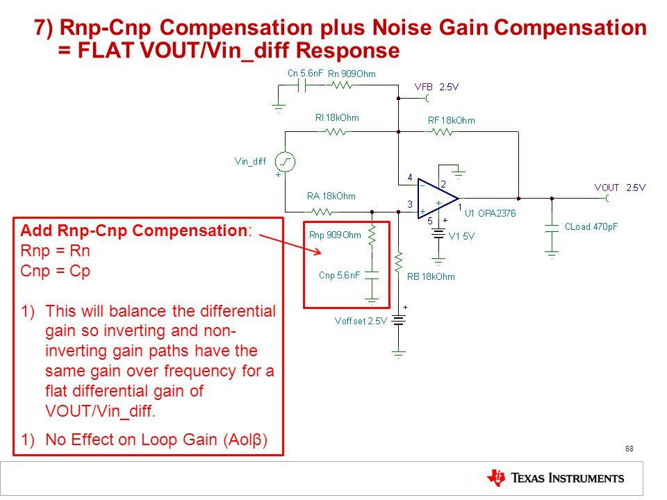 7) Rnp-Cnp Compensation plus Noise Gain Compensation = FLAT VOUT/Vin_diff Response 68 Add Rnp-Cnp Compensation: Rnp = Rn Cnp = Cp 1)This will balance