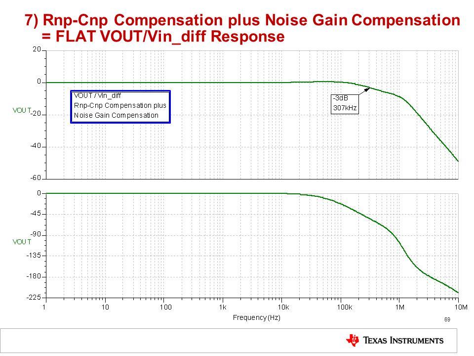 7) Rnp-Cnp Compensation plus Noise Gain Compensation = FLAT VOUT/Vin_diff Response 69