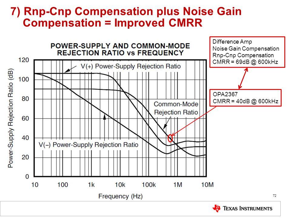 7) Rnp-Cnp Compensation plus Noise Gain Compensation = Improved CMRR 72 OPA2367 CMRR = 40dB @ 600kHz Difference Amp Noise Gain Compensation Rnp-Cnp Co