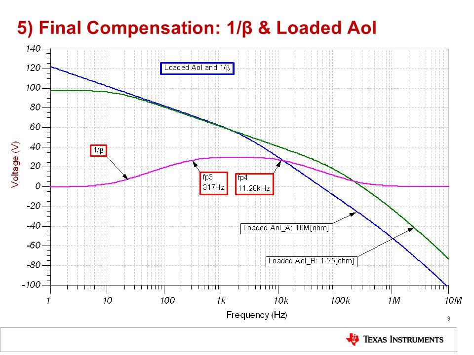 7) 1/β FB#2 Analysis 50 For 1/β FB#2 SPICE Analysis: Set Vref = 0V Else OPA177 VOA will saturate with Vout = 5V into a short Set Riso = 1/10*Ro  1/β_Hif ≈ 20dB