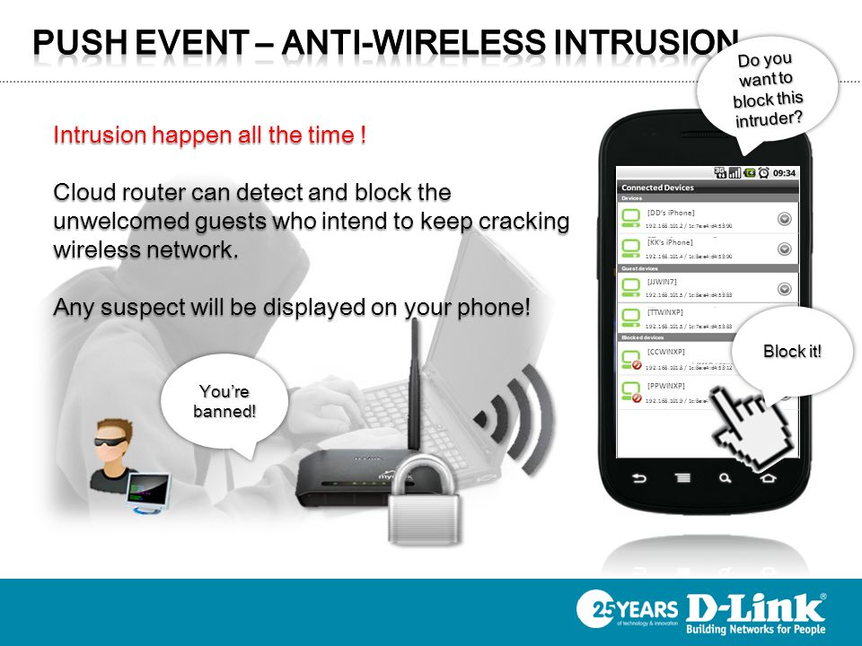 Intrusion happen all the time .