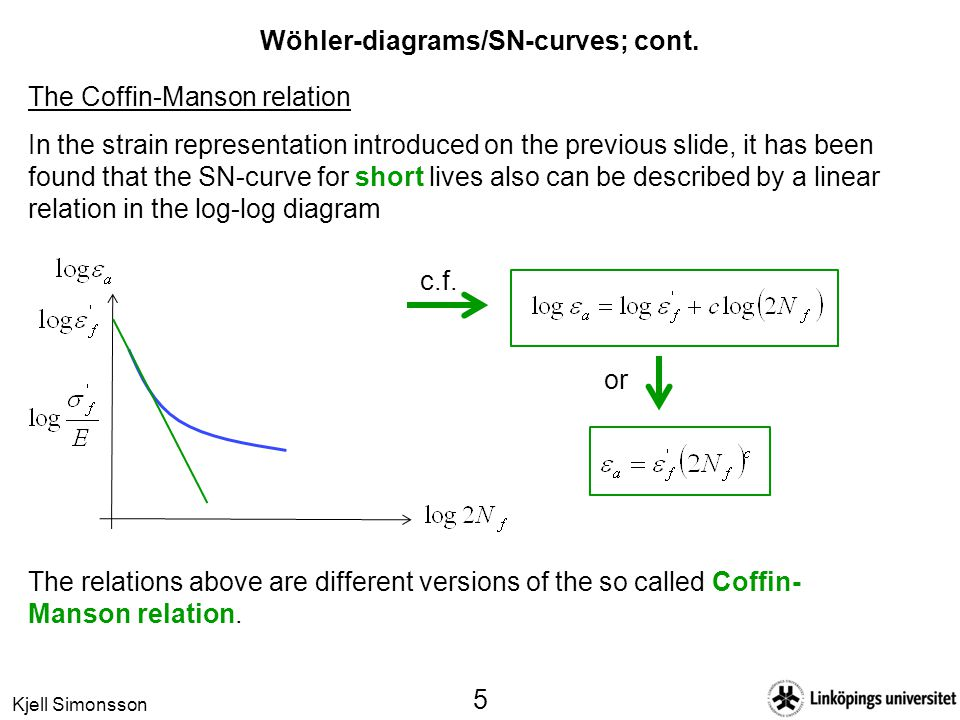 Kjell Simonsson 5 Wöhler-diagrams/SN-curves; cont. The Coffin-Manson relation In the strain representation introduced on the previous slide, it has be