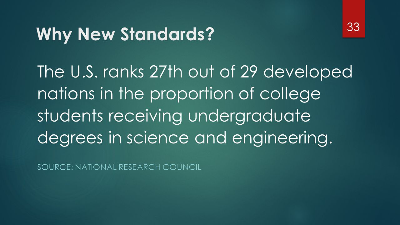 Why New Standards? The U.S. ranks 27th out of 29 developed nations in the proportion of college students receiving undergraduate degrees in science an