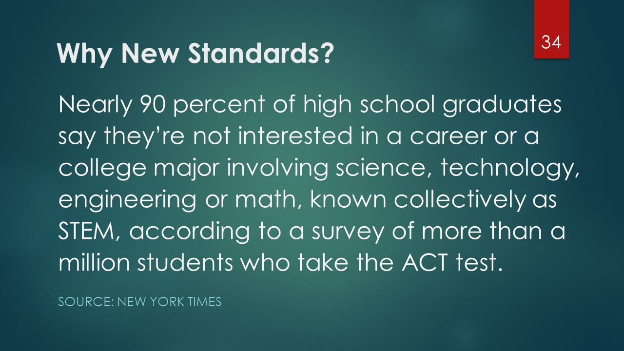 Why New Standards? Nearly 90 percent of high school graduates say they're not interested in a career or a college major involving science, technology,