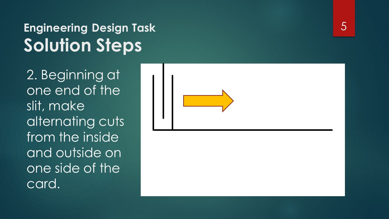 Engineering Design Task Solution Steps 2. Beginning at one end of the slit, make alternating cuts from the inside and outside on one side of the card.