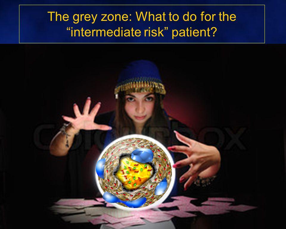 60% of the population! Establishing a risk factor