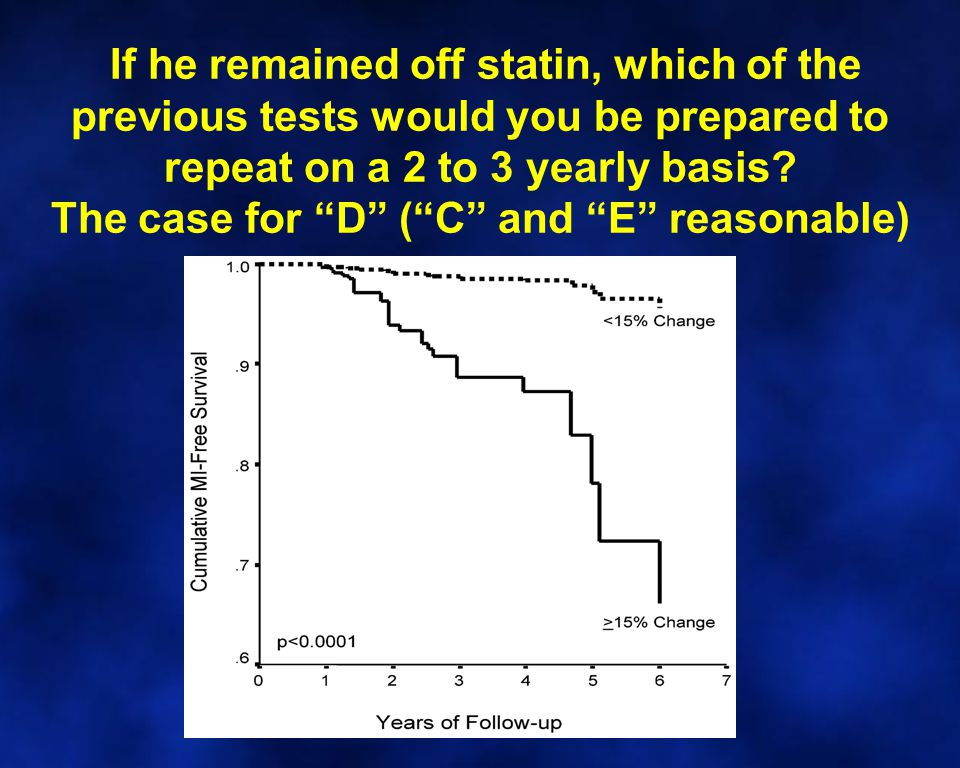 If he remained off statin, which of the previous tests would you be prepared to repeat on a 2 to 3 yearly basis.