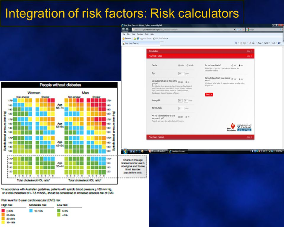 Calculated 5 year risk is 2%. Do you agree with this estimation? Yes No