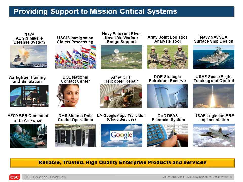 CSC Company Overview 20 October 2011 -- SBIOI Symposium Presentation 6 LA Google Apps Transition (Cloud Services) DHS Stennis Data Center Operations U