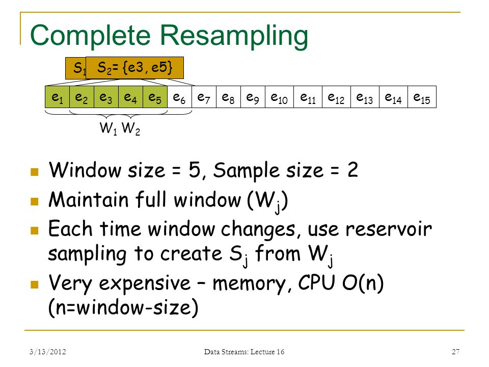 3/13/2012 Data Streams: Lecture 16 27 Complete Resampling Window size = 5, Sample size = 2 Maintain full window (W j ) Each time window changes, use reservoir sampling to create S j from W j Very expensive – memory, CPU O(n) (n=window-size) e1e1 e2e2 e3e3 e4e4 e5e5 e6e6 e7e7 e8e8 e9e9 e 10 e 11 e 12 e 13 e 14 e 15 W1W1 W2W2 S 1 = {e2, e4} S 2 = {e3, e5}