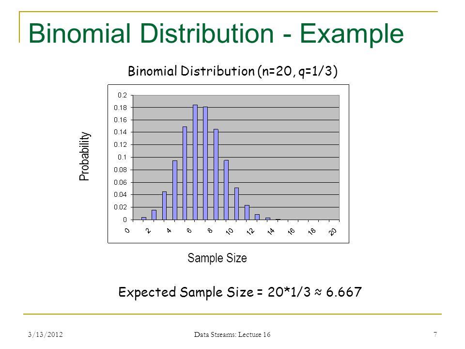 3/13/2012 Data Streams: Lecture 16 7 Binomial Distribution - Example Expected Sample Size = 20*1/3 ≈ 6.667 Binomial Distribution (n=20, q=1/3) Probability Sample Size