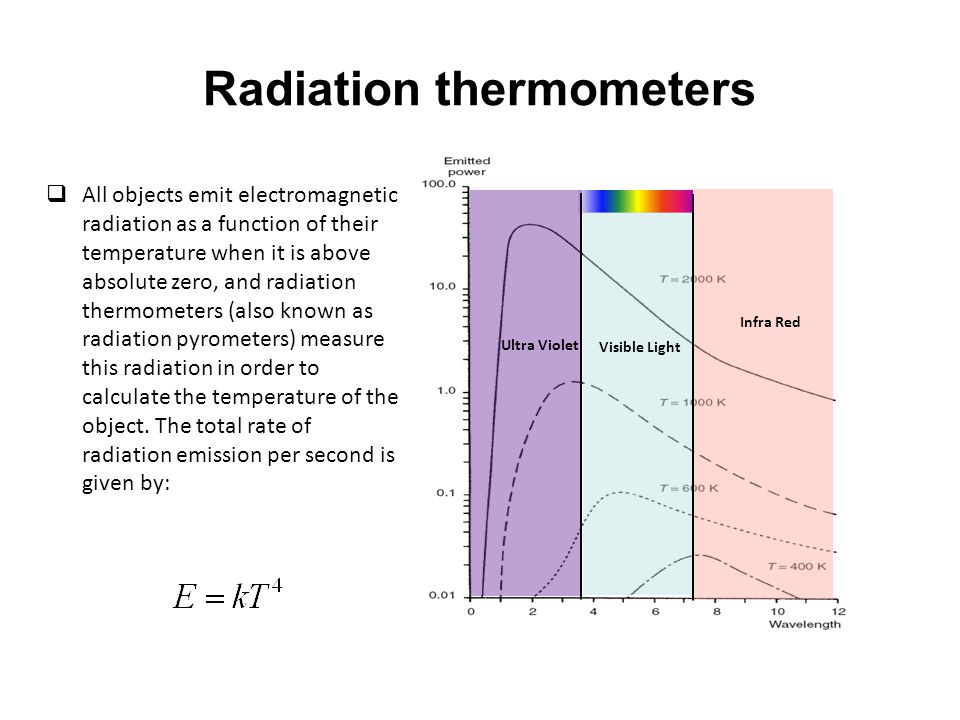 Radiation thermometers  All objects emit electromagnetic radiation as a function of their temperature when it is above absolute zero, and radiation thermometers (also known as radiation pyrometers) measure this radiation in order to calculate the temperature of the object.
