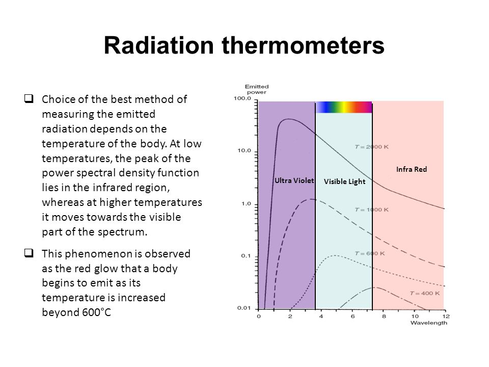 Radiation thermometers  Choice of the best method of measuring the emitted radiation depends on the temperature of the body.