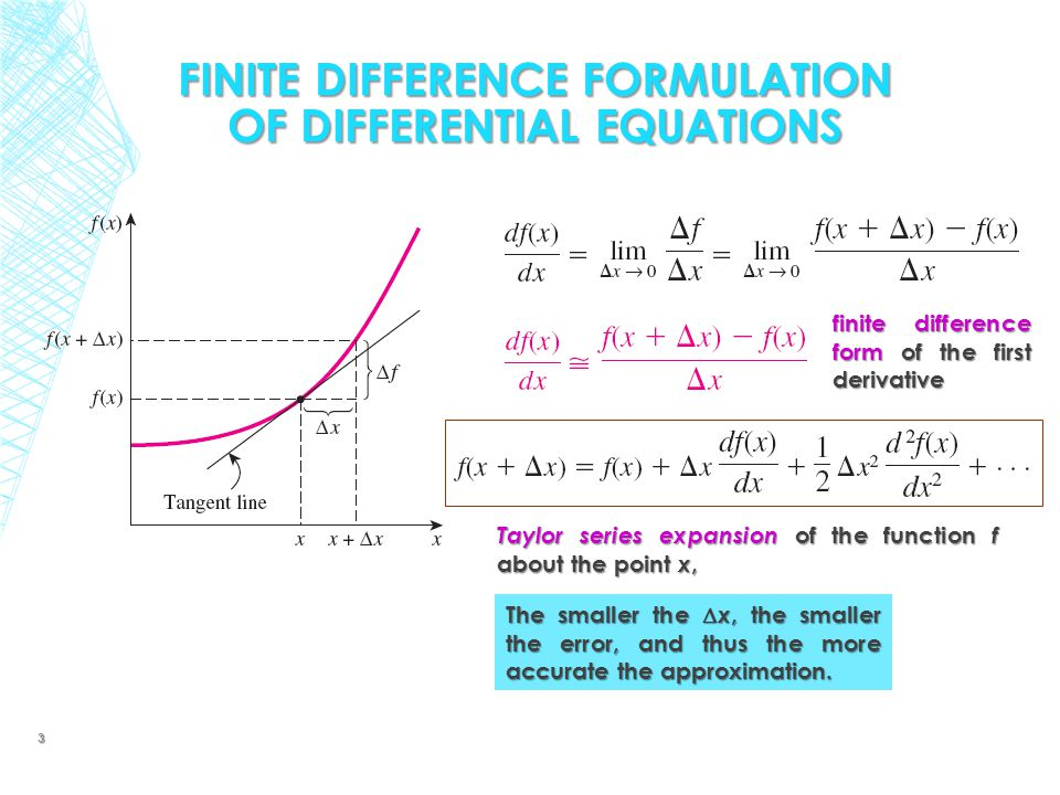 FINITE DIFFERENCE FORMULATION OF DIFFERENTIAL EQUATIONS finite difference form of the first derivative Taylor series expansion of the function f about