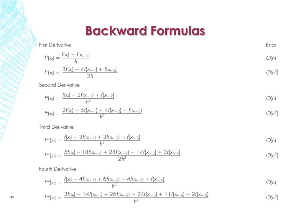 Backward Formulas 35