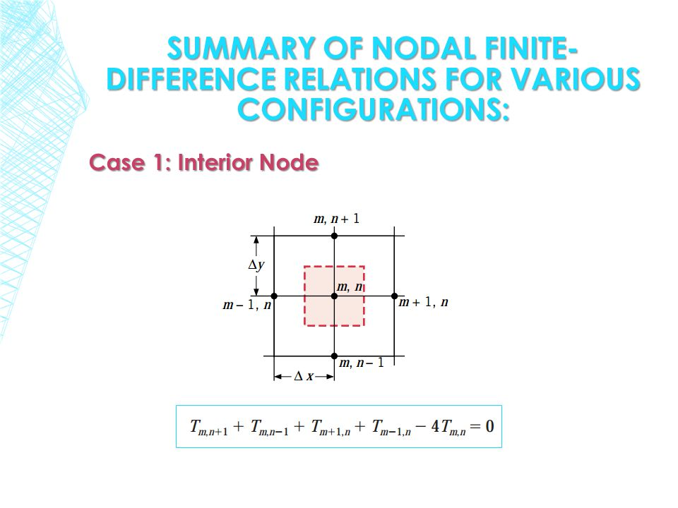 SUMMARY OF NODAL FINITE- DIFFERENCE RELATIONS FOR VARIOUS CONFIGURATIONS: Case 1: Interior Node
