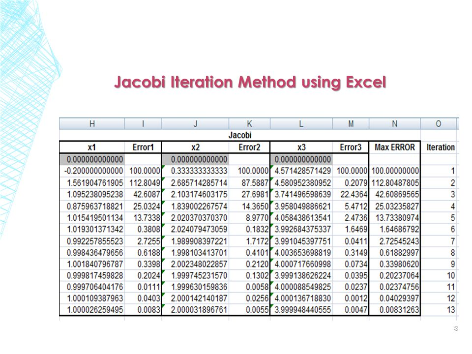 65 Jacobi Iteration Method using Excel