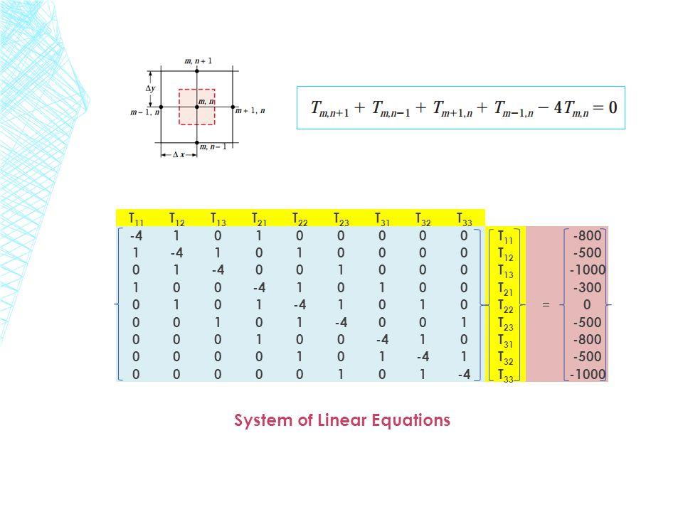 T 11 T 12 T 13 T 21 T 22 T 23 T 31 T 32 T 33 -410100000T 11 -800 1-41010000T 12 -500 01-4001000T 13 -1000 100-410100T 21 -300 0101-41010T 22 = 0 00101-4001T 23 -500 000100-410T 31 -800 0000101-41T 32 -500 00000101-4T 33 -1000 System of Linear Equations
