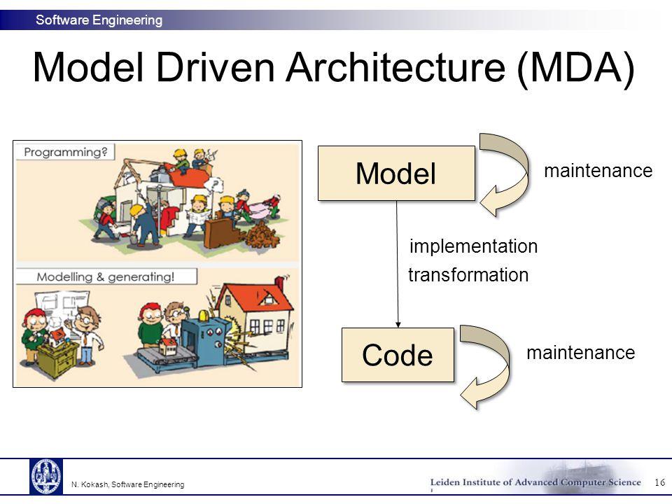 Software Engineering Model Driven Architecture (MDA) implementation maintenance Model Code transformation maintenance 16 N. Kokash, Software Engineeri