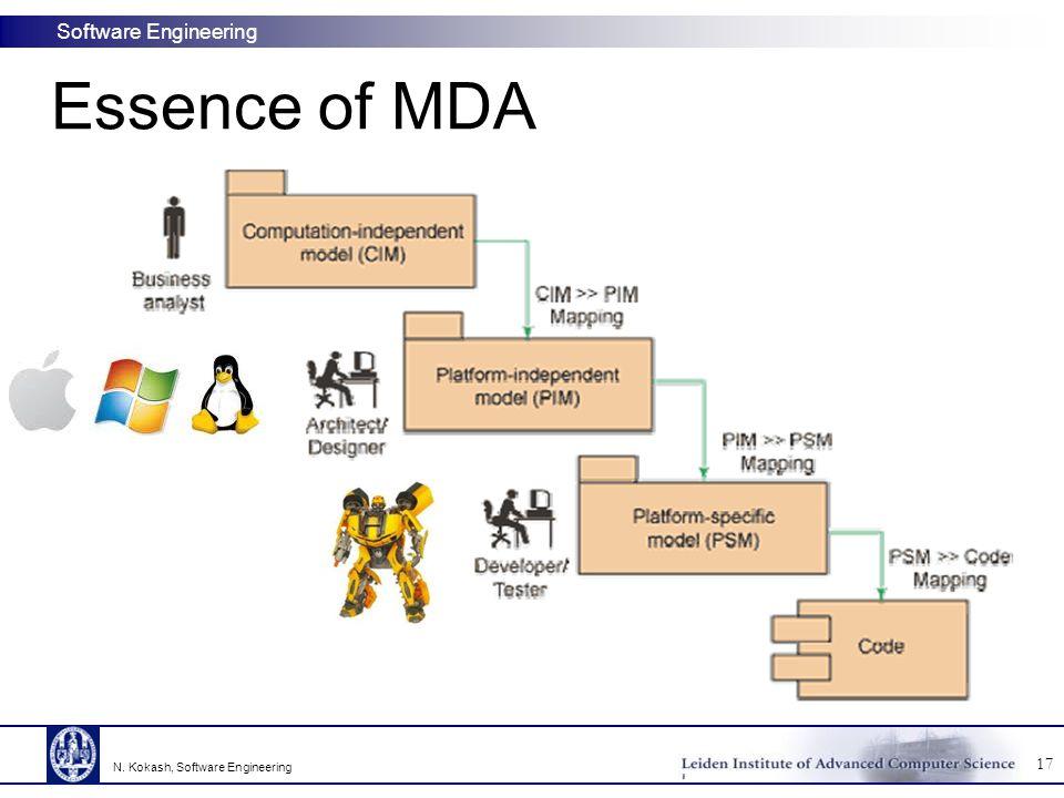 Software Engineering Essence of MDA 17 N. Kokash, Software Engineering