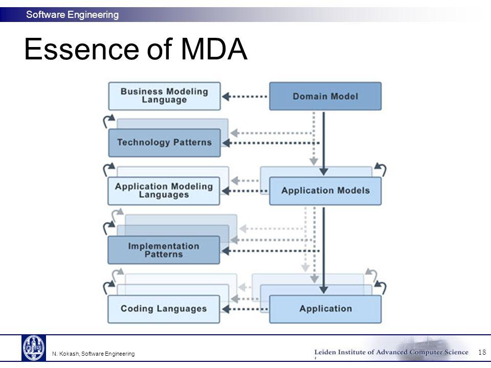 Software Engineering Essence of MDA 18 N. Kokash, Software Engineering