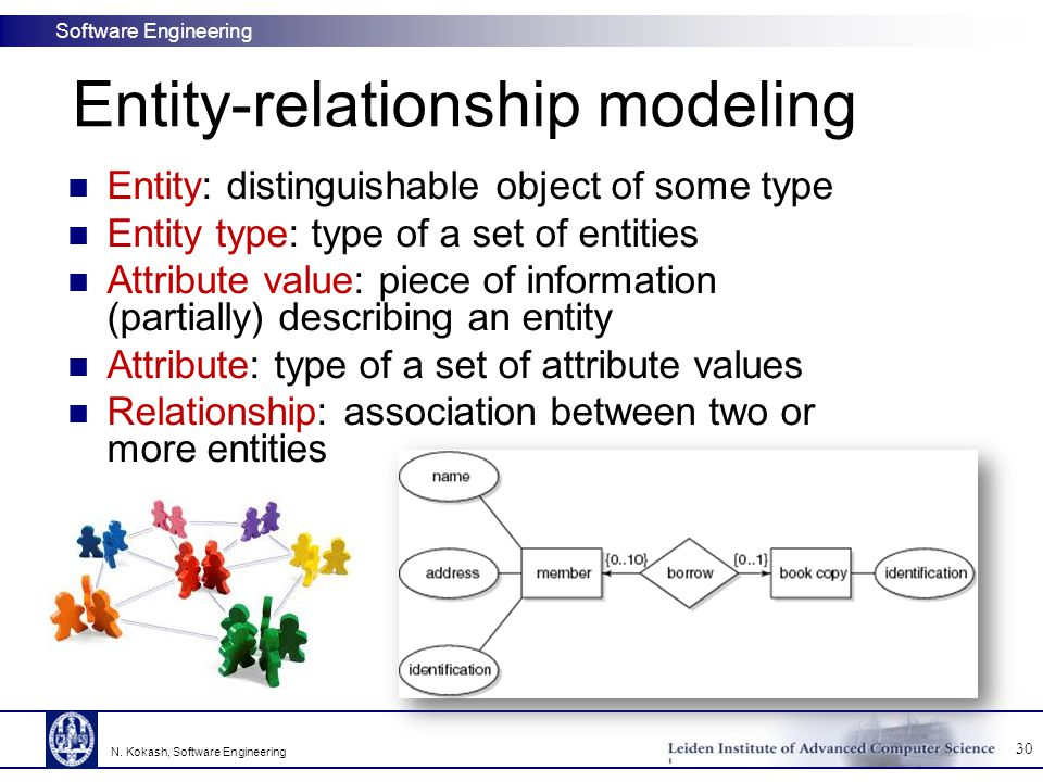 Software Engineering Entity-relationship modeling Entity: distinguishable object of some type Entity type: type of a set of entities Attribute value: