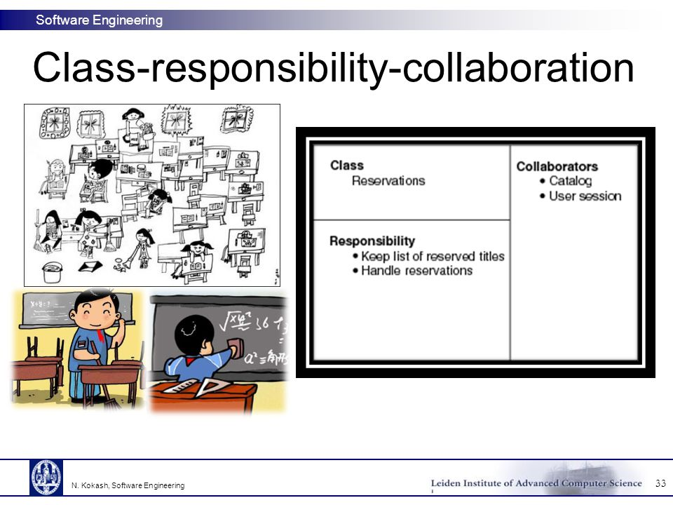 Software Engineering Class-responsibility-collaboration 33 N. Kokash, Software Engineering