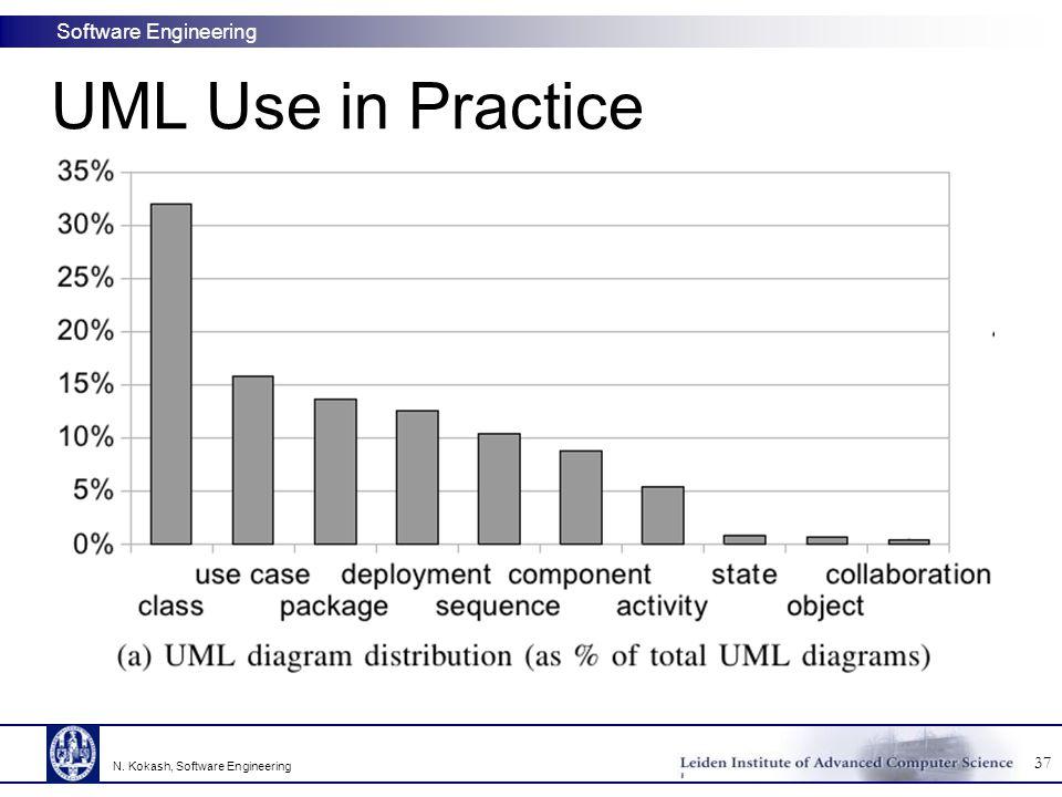 Software Engineering UML Use in Practice 37 N. Kokash, Software Engineering