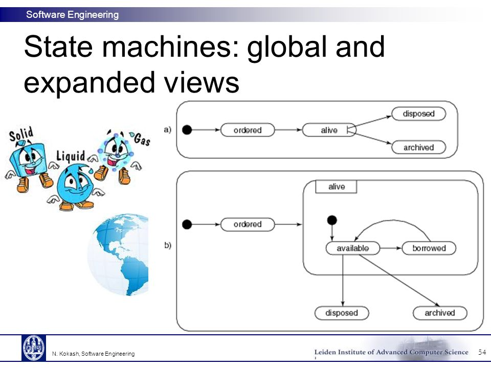 Software Engineering State machines: global and expanded views 54 N. Kokash, Software Engineering