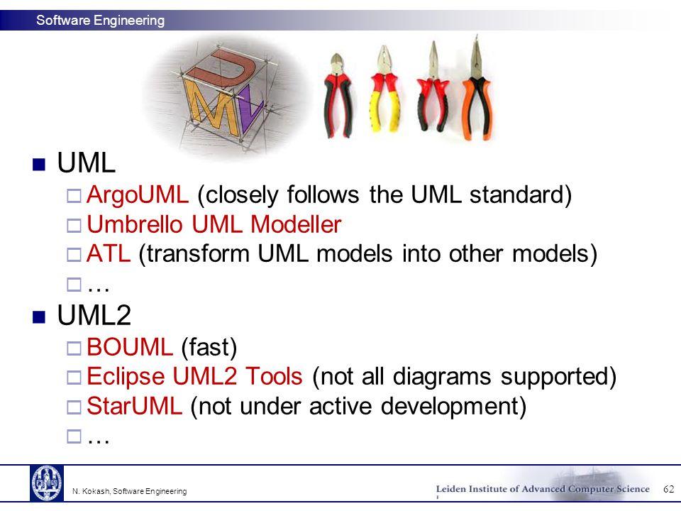 Software Engineering UML  ArgoUML (closely follows the UML standard)  Umbrello UML Modeller  ATL (transform UML models into other models)  … UML2