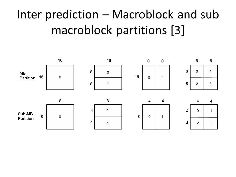 Inter prediction – Macroblock and sub macroblock partitions [3]
