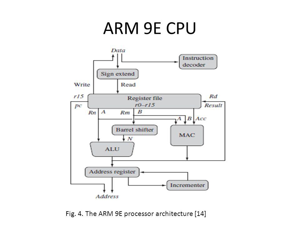 ARM 9E CPU Fig. 4. The ARM 9E processor architecture [14]