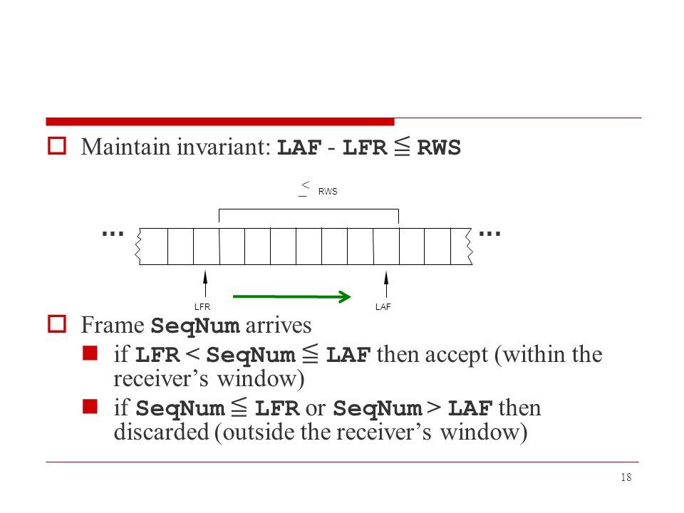 18  Maintain invariant: LAF - LFR ≦ RWS  Frame SeqNum arrives if LFR < SeqNum ≦ LAF then accept (within the receiver's window) if SeqNum ≦ LFR or Se