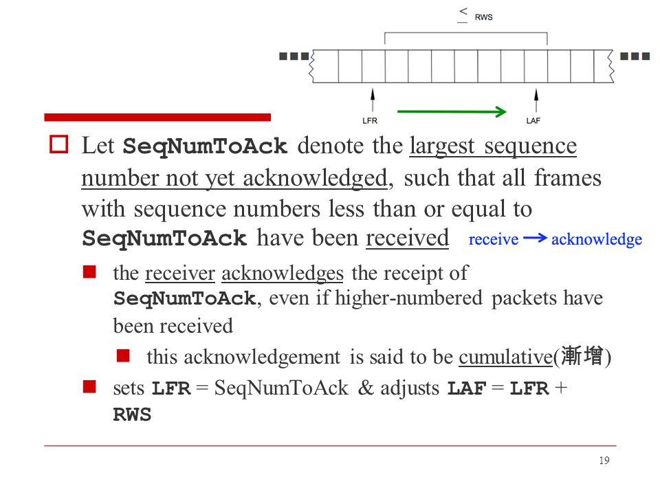  Let SeqNumToAck denote the largest sequence number not yet acknowledged, such that all frames with sequence numbers less than or equal to SeqNumToAc
