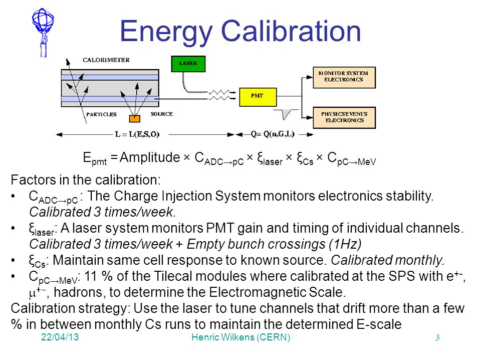 Energy Calibration 22/04/13Henric Wilkens (CERN) E pmt = Amplitude × C ADC→pC × ξ laser × ξ Cs × C pC→MeV Factors in the calibration: C ADC→pC : The Charge Injection System monitors electronics stability.