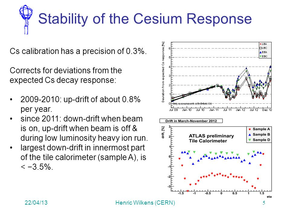 Stability of the Cesium Response 22/04/13Henric Wilkens (CERN) Cs calibration has a precision of 0.3%.