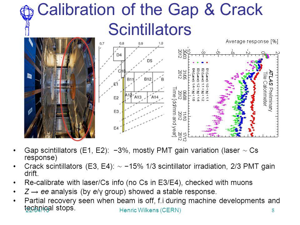 Calibration of the Gap & Crack Scintillators Gap scintillators (E1, E2): −3%, mostly PMT gain variation (laser ∼ Cs response) Crack scintillators (E3,