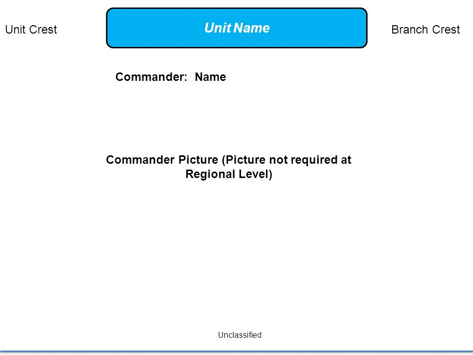 Commander: Name Unclassified Commander Picture (Picture not required at Regional Level) Unit CrestBranch Crest Unit Name