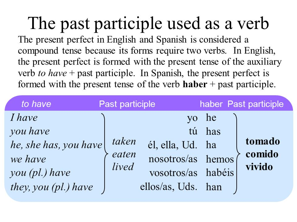 The past participle used as a verb The present perfect in English and Spanish is considered a compound tense because its forms require two verbs.