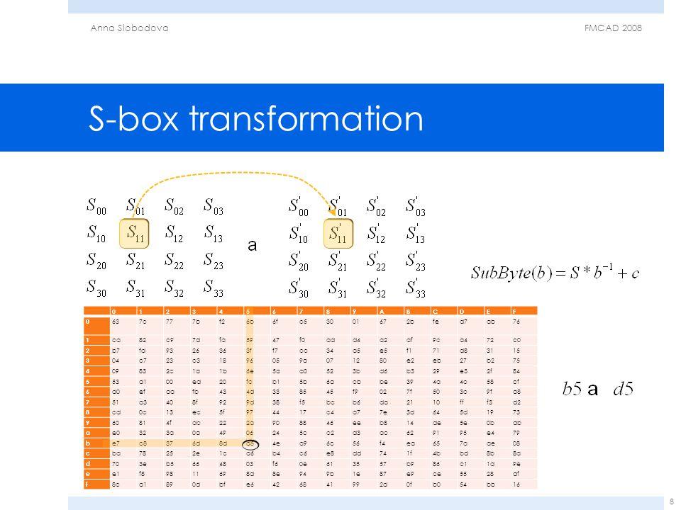 S-box transformation FMCAD 2008Anna Slobodova 8 0123456789ABCDEF 0 637c777bf26b6fc53001672bfed7ab76 1 ca82c97dfa5947f0add4a2af9ca472c0 2 b7fd9326363ff7cc34a5e5f171d83115 3 04c723c31896059a071280e2eb27b275 4 09832c1a1b6e5aa0523bd6b329e32f84 5 53d100ed20fcb15b6acbbe394a4c58cf 6 d0efaafb434d338545f9027f503c9fa8 7 51a3408f929d38f5bcb6da2110fff3d2 8 cd0c13ec5f974417c4a77e3d645d1973 9 60814fdc222a908846eeb814de5e0bdb a e0323a0a4906245cc2d3ac629195e479 b e7c8376d8dd54ea96c56f4ea657aae08 c ba78252e1ca6b4c6e8dd741f4bbd8b8a d 703eb5664803f60e613557b986c11d9e e e1f89811698d8e949b1e87e9ce5528df f 8ca1890dbfe6426841992d0fb054bb16