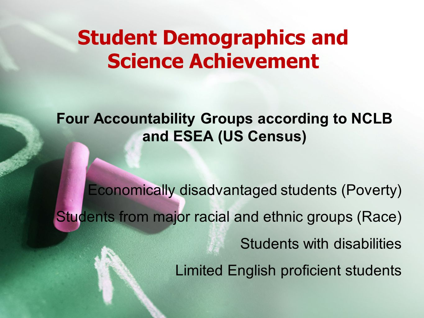 Student Demographics and Science Achievement Four Accountability Groups according to NCLB and ESEA (US Census) Economically disadvantaged students (Poverty) Students from major racial and ethnic groups (Race) Students with disabilities Limited English proficient students